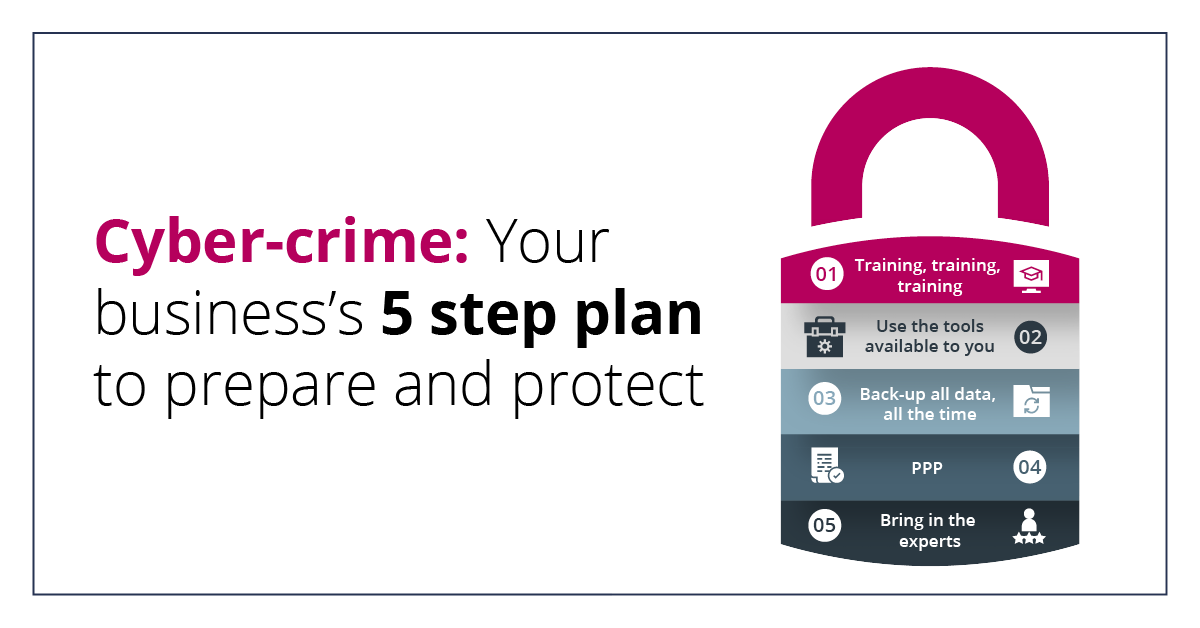Cyber Security: Yourbusiness's 5 step plan to prepare andprotect
